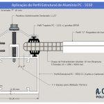 Perfil estrutural PC 5550 - Especificação